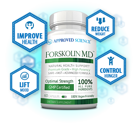 Forskolin MD Bottle Plus