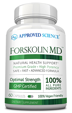 Forskolin MD Risk Free Bottle